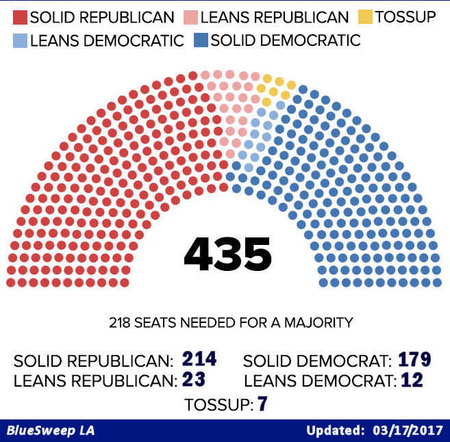 US House Seats – 2018 Elections
